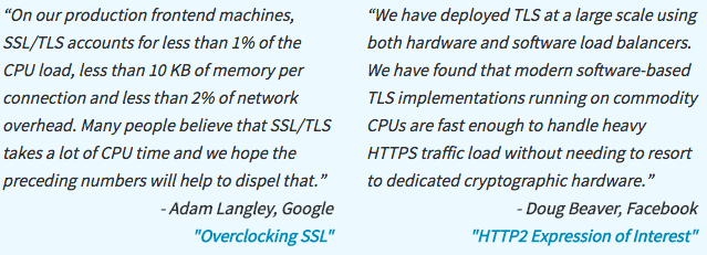 tls ssl does not need cpu