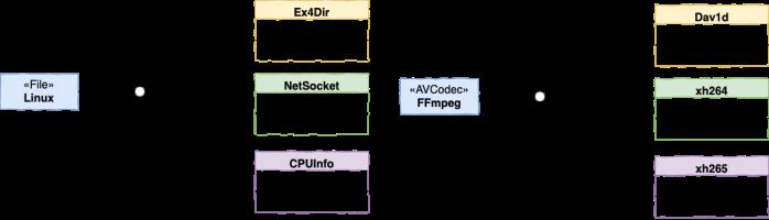 diagram_components
